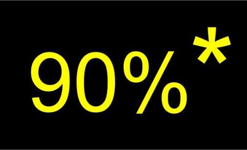 90% *