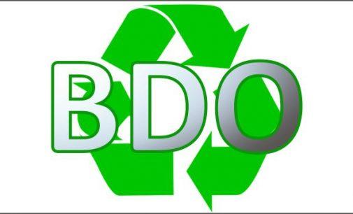 Ministerstwo Klimatu – Objaśnienia Prawne na temat BDO.