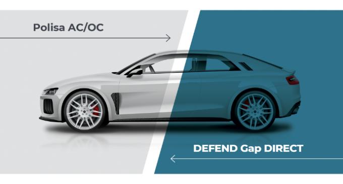Nowoczesne ubezpieczenie – czyli czym jest DEFEND Gap